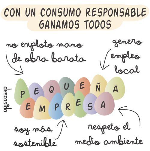 con un consumo responsable ganamos todos
